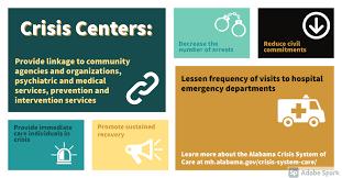 Crisis Centers